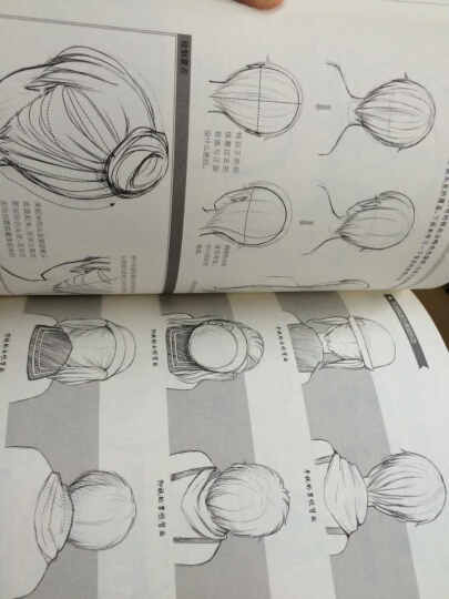 漫画素描技法完全教程——角色绘制与设定篇 晒单图