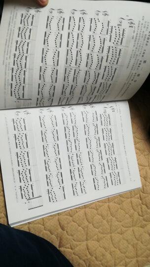 哈农钢琴指法练习(附光盘) 晒单图