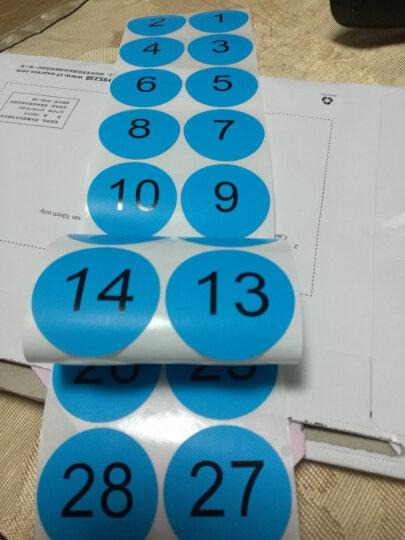 丛色(Congce)数字标签 月份不干胶 圆形号码贴纸编号贴纸标签序号标签序列编号 1元看样 晒单图