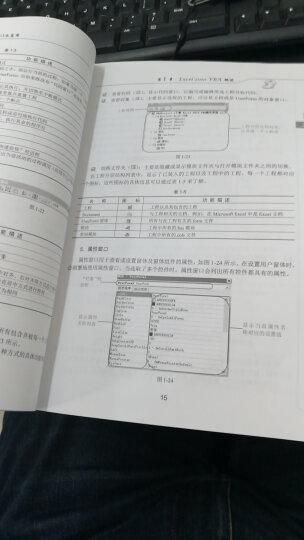 Excel VBA入门及应用(附光盘) 晒单图