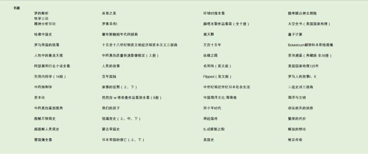 心理学与文学/汉译经典名著 晒单图