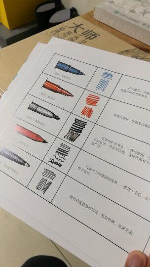 完美教学:速写基础入门108例 晒单图