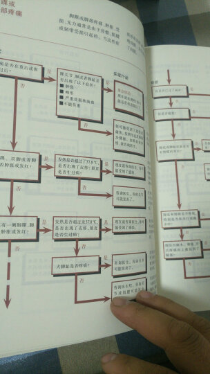 哈佛家庭医学全书(套装上下册) 晒单图