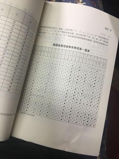 韩国延世大学经典教材系列:韩国语教程2(全2册)(附光盘) 晒单图
