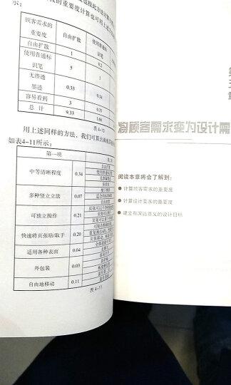 PDMA新产品开发手册(第3版) 晒单图