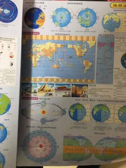 世界地理地图(学生专用版 新课标地理学习与考试地图) 晒单图