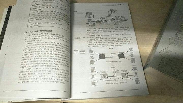 图解OpenFlow 晒单图