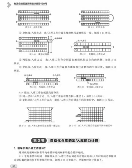 第三方物流运营实务(第2版) 晒单图