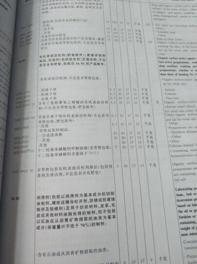 2019年报关单填制规范及案例解析 晒单图