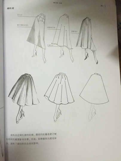 美国时装画技法基础教程 晒单图