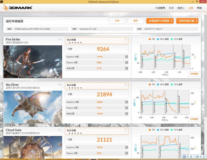 映众(Inno3D) GTX780冰龙版 ICHILL 1006/6200MHz 3GB/384Bit GDDR5 PCI-E显卡 晒单图