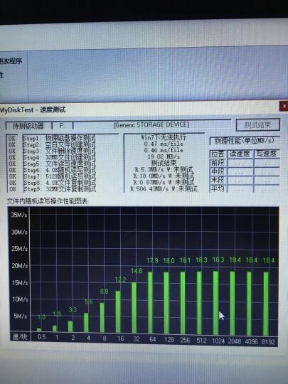 闪迪(SanDisk)A1 256GB 读速100MB/s 至尊高速移动MicroSDXC UHS-I存储卡 TF卡 晒单图