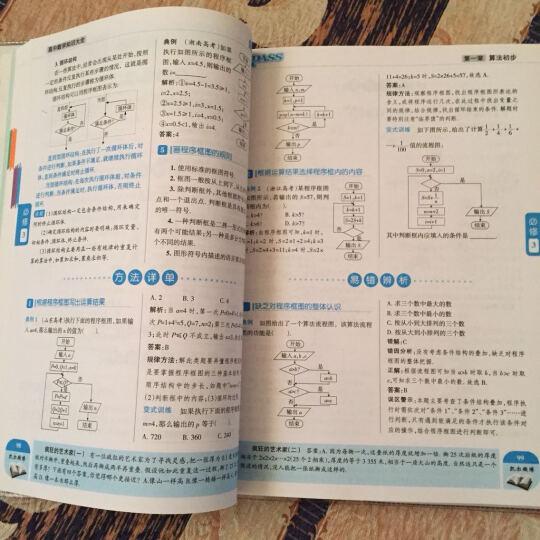 2016PASS绿卡高中数学知识大全 必修+选修 高考高分必备 赠高中数学重要公式 晒单图