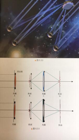 观测天体物理学 晒单图