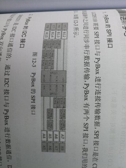 智能硬件安全 晒单图