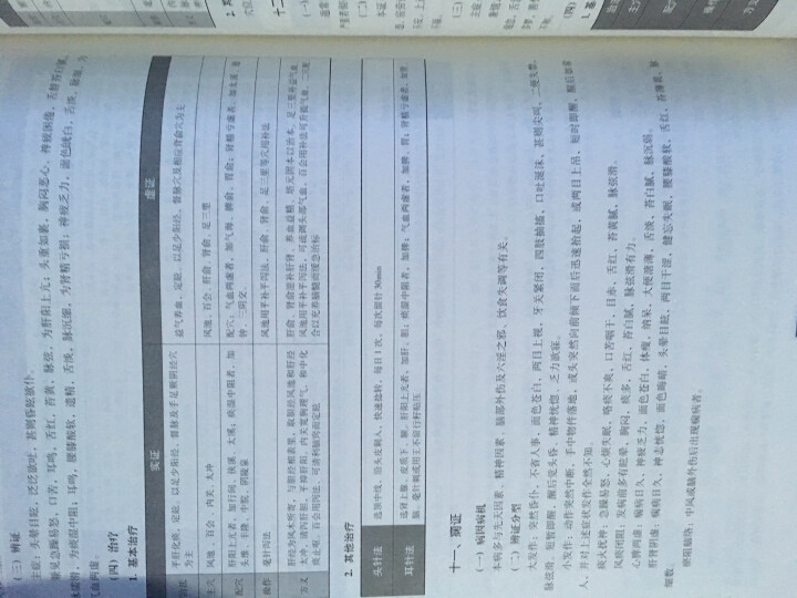 2018中医诊断学高分秘笈(中医综合研霸宝典系列) 晒单图