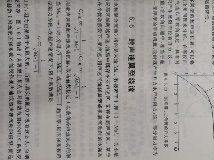 空气动力学基础 晒单图