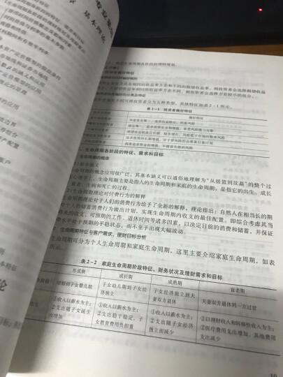 圣才教育·证券投资顾问业务历年真题及详解(赠送电子书大礼包) 晒单图