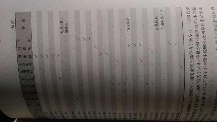 中医老课本系列·全国中医学院2教材重刊:针灸学 晒单图