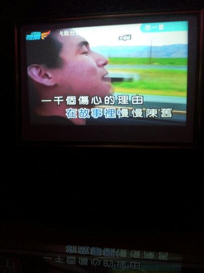 创荣(CRE)X1601家用投影机投影仪(KTV娱乐 LED高清 小型家庭影院投影仪)光学变焦投影仪 晒单图