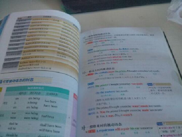 无敌新课标系列:高中英语语法(最新第5修订版)(精品版) 晒单图