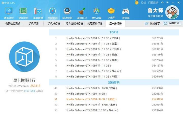 七彩虹 iGame1080烈焰战神U-8GD5X TOP 8G 游戏显卡 GTX1080 晒单图