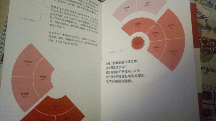 原田进:设计品牌 晒单图