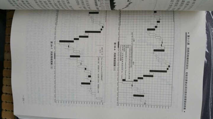 外汇短线交易的24堂精品课:面向高级交易者 晒单图
