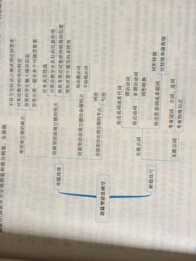 53英语新题型系列:英语语法填空(高一) 晒单图