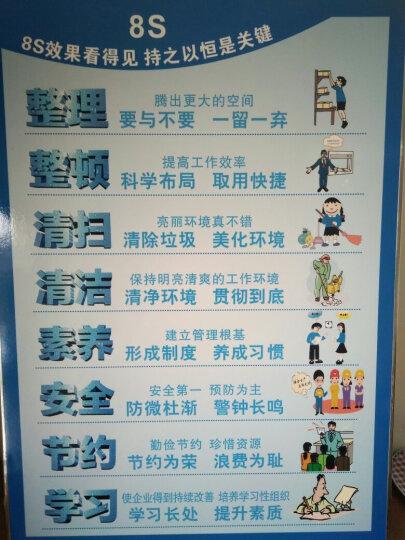 企业文化工厂车间标语5S 6S 7S 8S质量管理挂图海报宣传画展板 一张裱画板+小银边(一张的价格不是一套) 晒单图