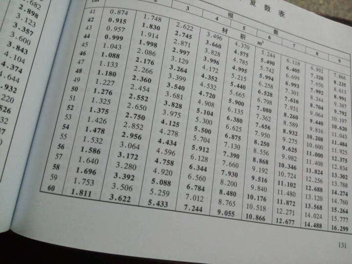 新编木材材积表(第2版) 晒单图