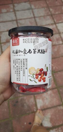 【台湾馆】维奕台湾黑糖 红糖姜茶姜糖姜母茶 桂圆红枣姜糖250g 晒单图