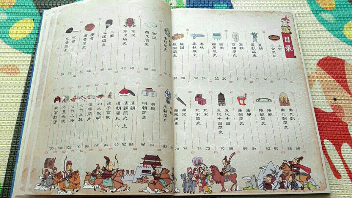 中国历史地图(赖庆雄解读版赠配套音频 函套共2册) 晒单图