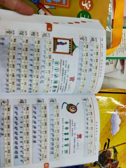 小学生形容词词典(彩色版) 1-6年级学生学习辅导工具书 现代汉语形容词词典字典 晒单图