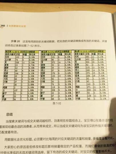 淘宝天猫电商运营与数据化选品完全手册 晒单图