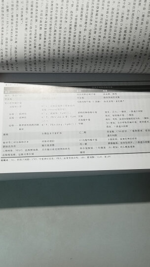 哈里森内科学 神经系统疾病分册(第19版) 晒单图