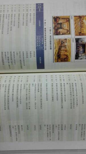 万达集团商业地产系列丛书:商业地产投资建设 晒单图