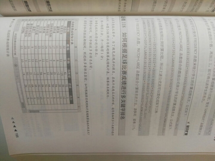 疑难千寻千解丛书 Excel 2013数据透视表大全 晒单图