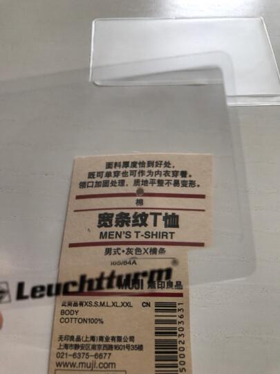 德国灯塔-卡片式2倍放大镜LU0VST 邮票钱币集邮收藏鉴定工具现货 放大镜 晒单图