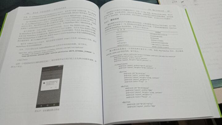 行代码Android(第2版) 晒单图