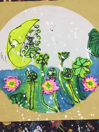 儿童画进阶学堂:综合技法卷(增补版) 晒单图