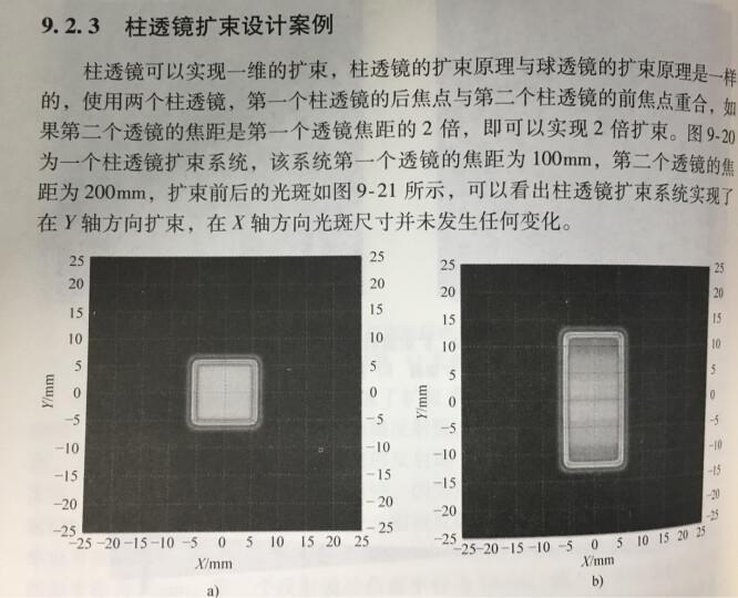 近红外光谱分析技术实用手册 晒单图