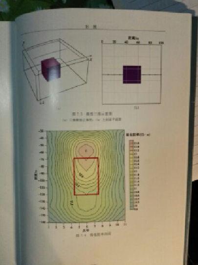 瞬变电磁法拟地震偏移成像研究 晒单图