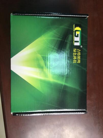 吉特 GT TME2932-J 固态防爆头灯 防爆有电量显示可充电远射防水头戴式安全帽佩戴消防佩戴式防爆照明灯 晒单图