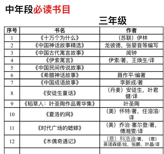 超值典藏:中华成语故事大全 晒单图