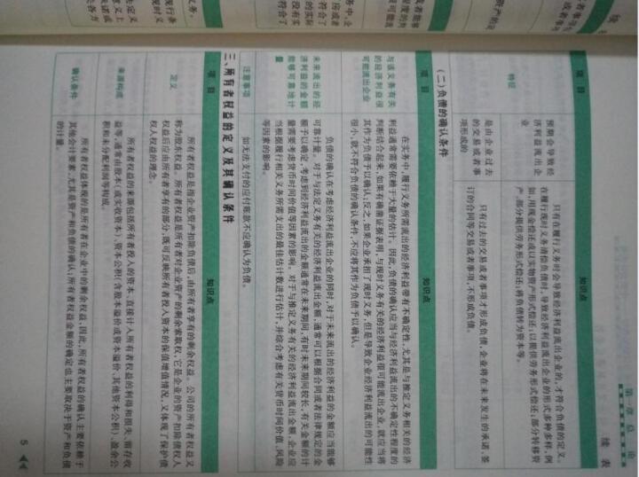 包邮 2018年新大纲版 全国中级会计职称考试精编教材中级会计实务+经济法+财务管理 3本 晒单图