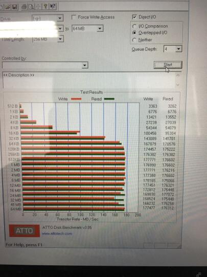 希捷(SEAGATE)酷狼系列 2TB 5900转64M SATA3 网络存储(NAS)硬盘(ST2000VN004) 晒单图