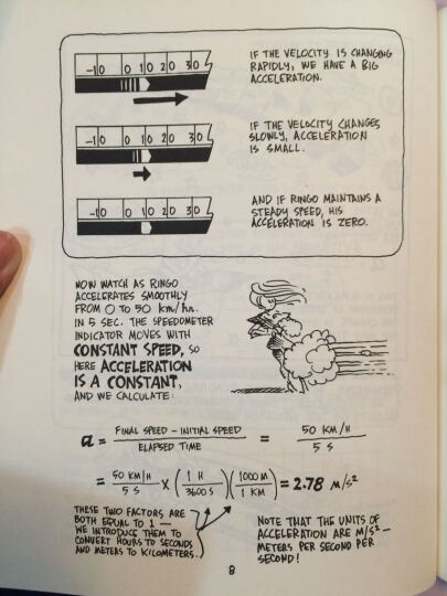 The Cartoon Guide to Calculus (Cartoon Guides) 微积分卡通学习指南 英文原版 晒单图