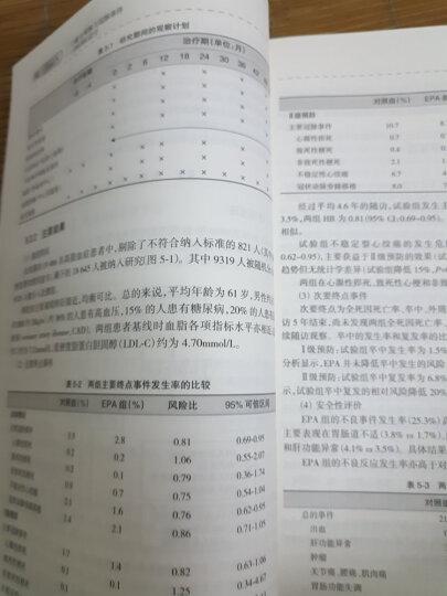 临床试验精选案例统计学解读 晒单图