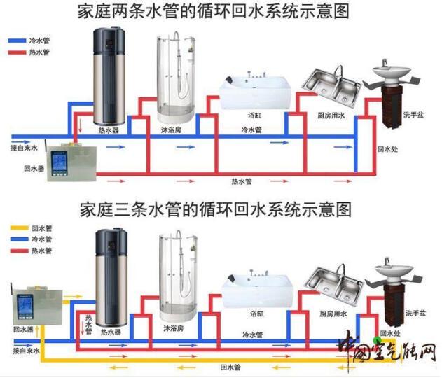 美的(Midea)空气能热水器 家用电热水器 70度高温一体机蓝钻内胆 RSJ-15/150RDN3-C 晒单图